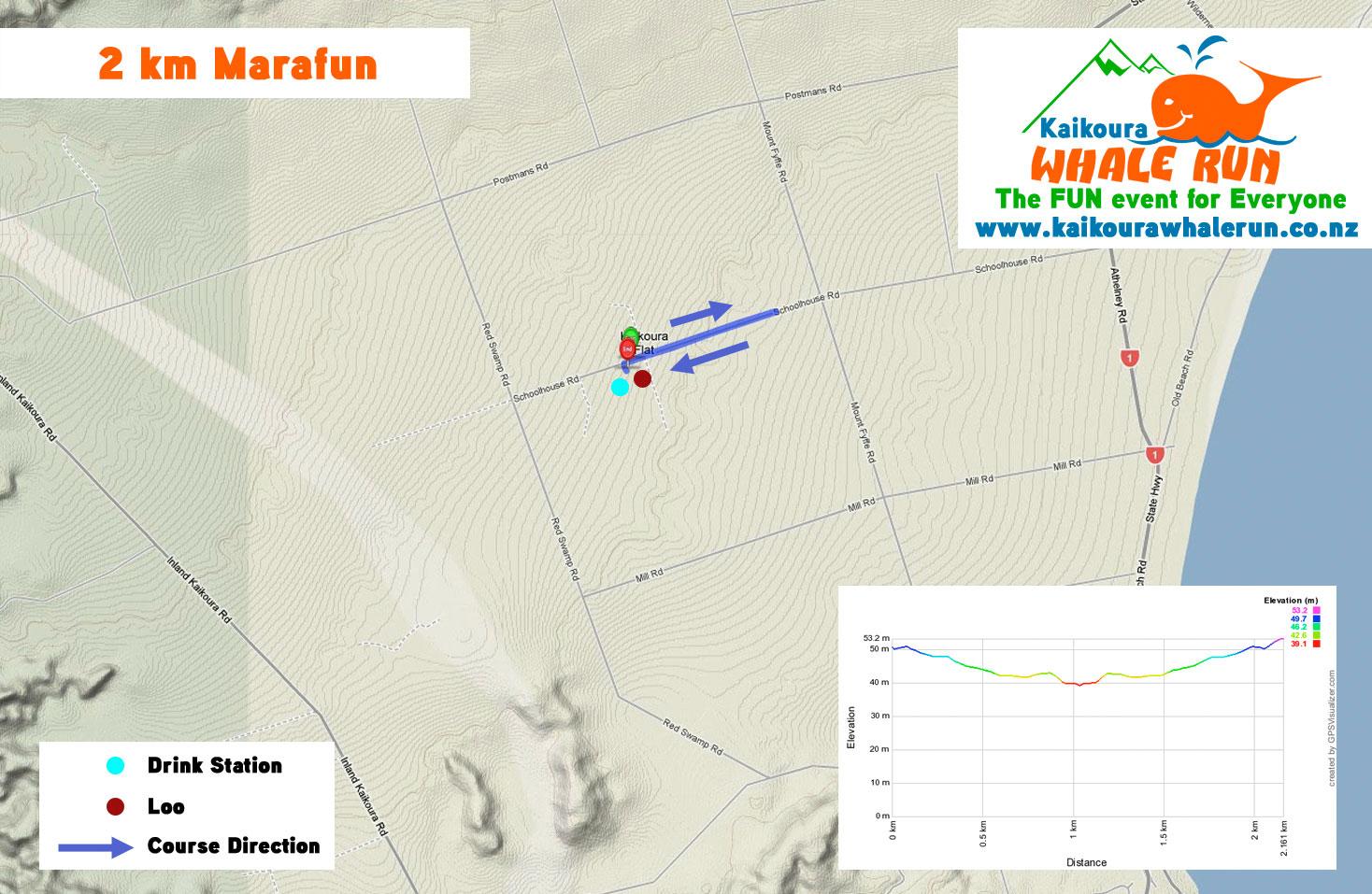 whale-run-2km-marafun